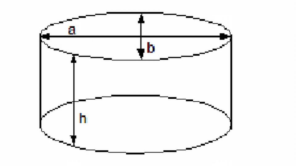 Scatola di forma ovale